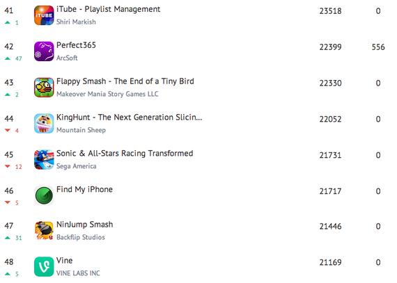 2014-05-07-Top50.png