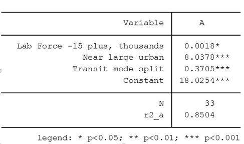 2014-05-07-regressionmodel.JPG