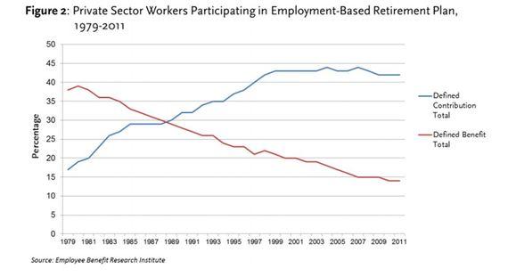 2014-05-09-pensions.JPG