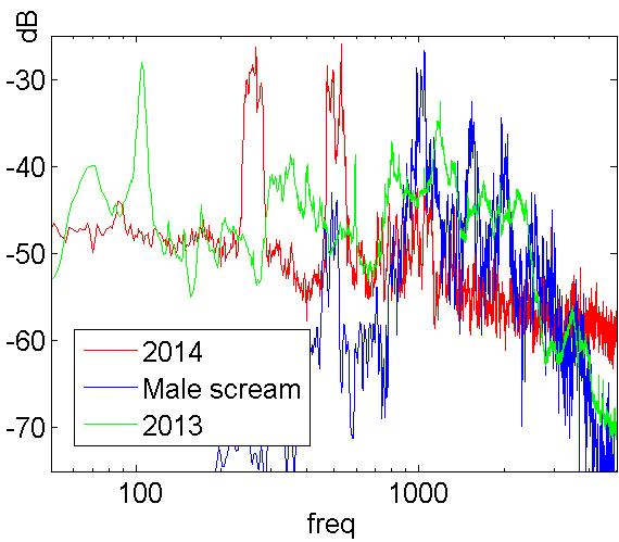 2014-05-09-racing_car_spectra.jpg