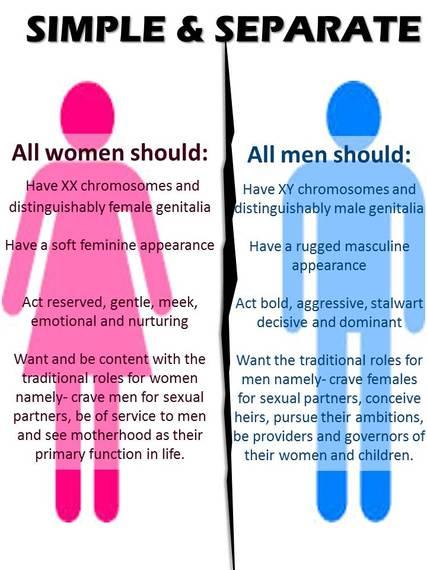 2014-05-10-GenderSimple.jpg