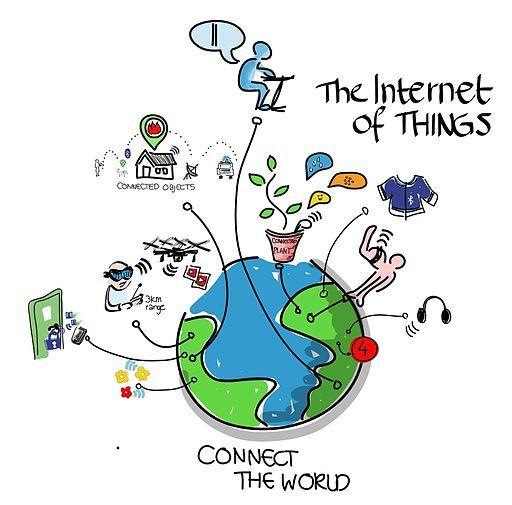 2014-05-12-Internet_of_Things.jpg