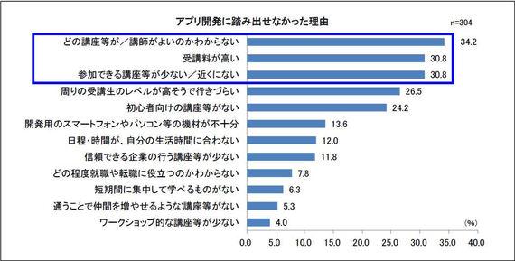 2014-05-12-programmingendo1.JPG