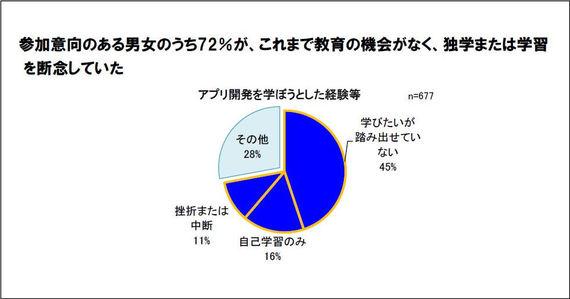 2014-05-12-programmingendo3.JPG
