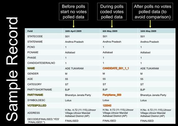 2014-05-13-Polldata.jpg