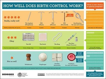 2014-05-14-BirthControl.jpg