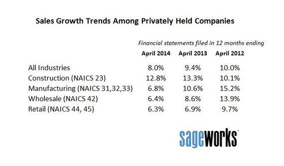 2014-05-19-financialstatementanalysisprivatecompaniesApril2014.JPG