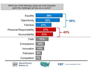 2014-05-20-PollSlide1.png