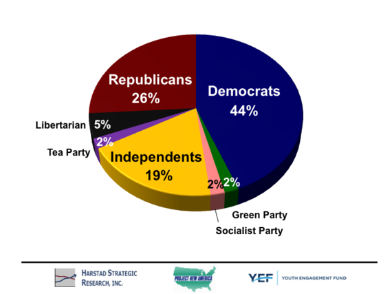 2014-05-20-PollSlide3.png