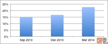 2014-05-20-chart1.jpg
