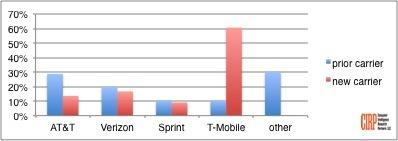 2014-05-20-chart2.jpg