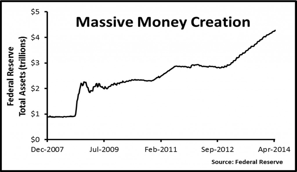 2014-05-22-222Burnham.Graph2_.Massivemoneycreation1024x592.jpg