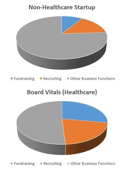 2014-05-26-BoardVitals_timespent.jpg