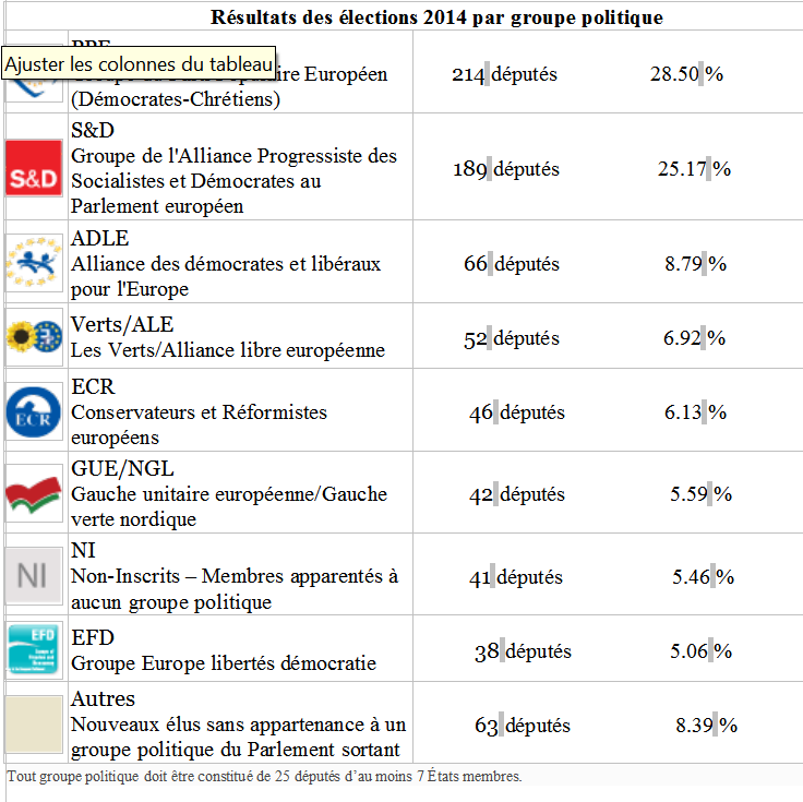 2014-05-27-resultatseuropennes.PNG