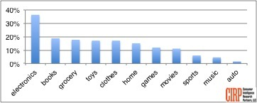 2014-05-30-chart1.jpg