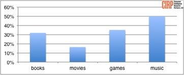 2014-05-30-chart2.jpg