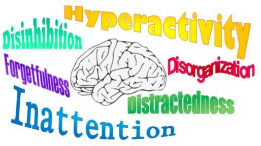 2014-06-01-Proposed_Symptoms_of_ADHD.jpg