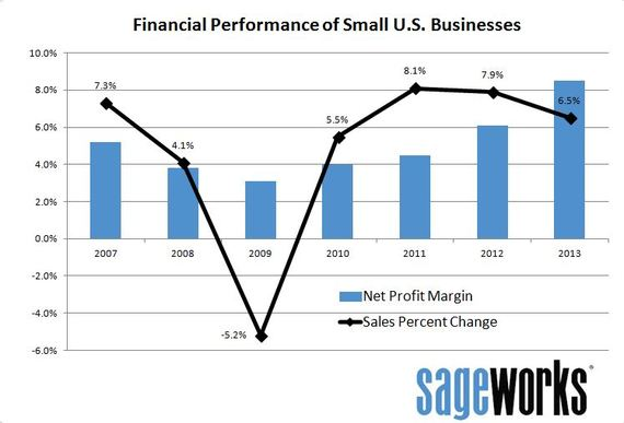 2014-06-02-financialstatementanalysissmallbusinesses.JPG