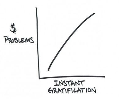 2014-06-04-InstantGratificationGraph.png