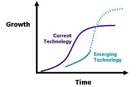 2014-06-04-TechGrowth.jpg