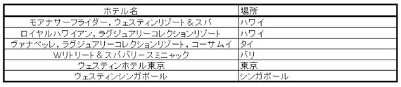 2014-06-04-hpj_list.png
