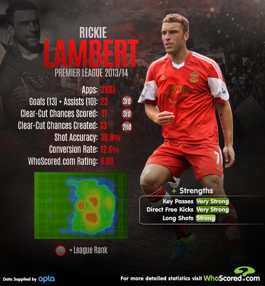 2014-06-05-2014_6_Lambert.jpg