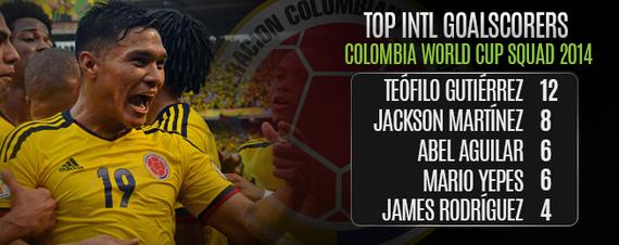 2014-06-06-2014_6_ColombiaHeader.jpg