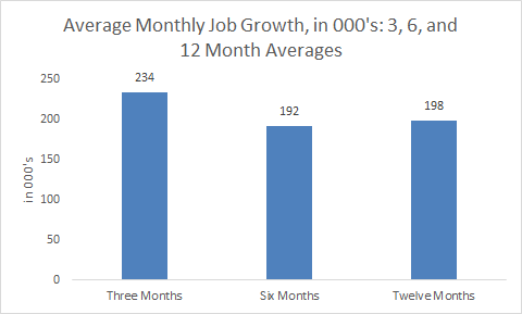 2014-06-06-jobavg_may14.png