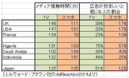 2014-06-07-Adreaction2014TVsmartthumbnail2.png