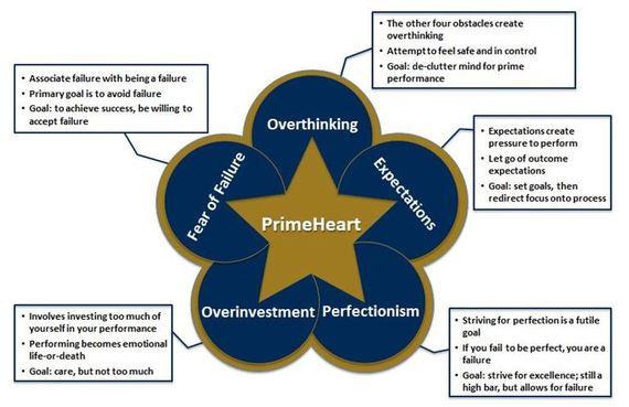 2014-06-09-PrimeHeart.JPG