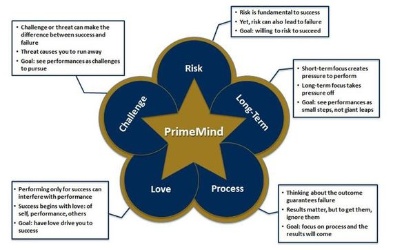 2014-06-09-PrimeMind.JPG
