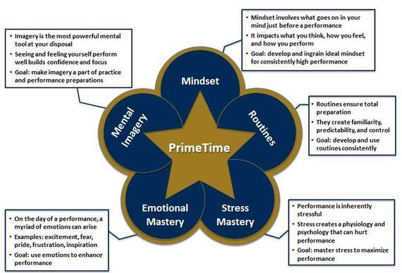2014-06-09-PrimeTime.JPG