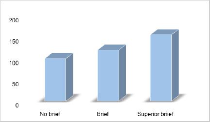 2014-06-09-designbriefperformance.jpg