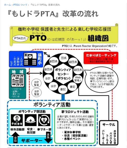 2014-06-10-PTA.png
