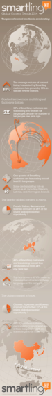 2014-06-10-globalcontenttrends2014full.png