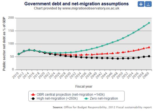 2014-06-10-zero_migration.png
