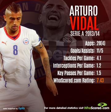 2014-06-12-2014_6_Vidal.jpg