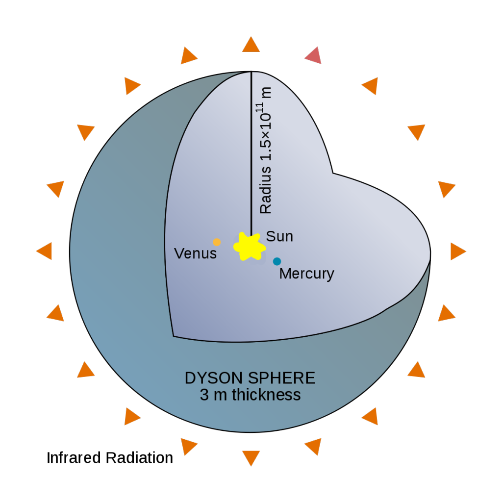2014-06-12-DysonSphere1024x1024.png