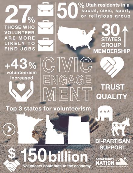 2014-06-13-CivicEngagement.png