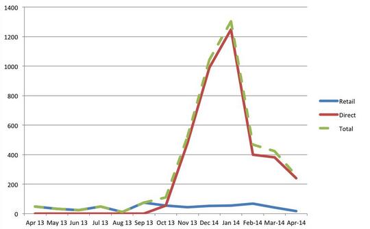 2014-06-16-EcoEnergygraph.png