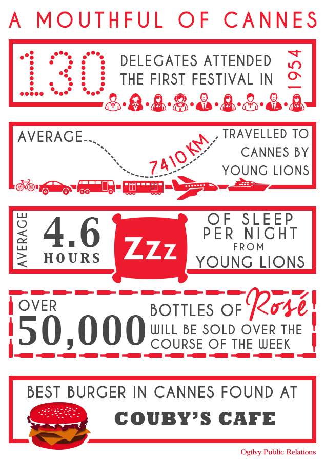 2014-06-17-Cannes_Infographic.jpg