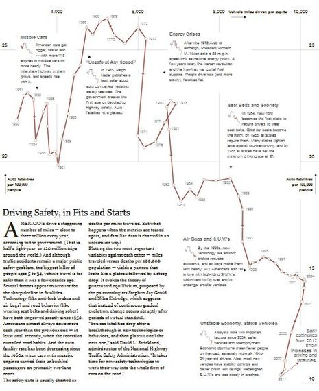 2014-06-17-NYT_viz_image.png
