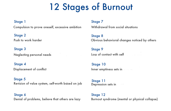 getting over burnout