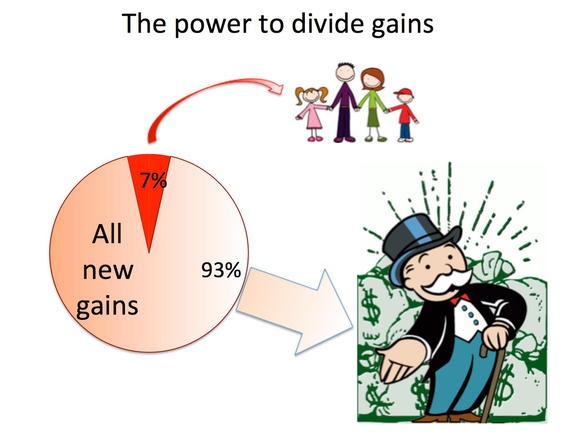 Power to divide gains