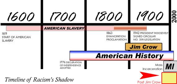 2014-06-19-RacismTimeline.jpg