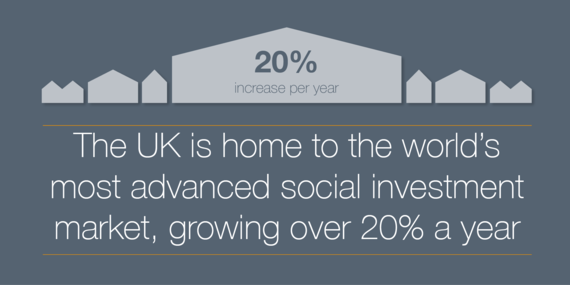 2014-06-20-SocialinvestmentTwittergraphics01.png