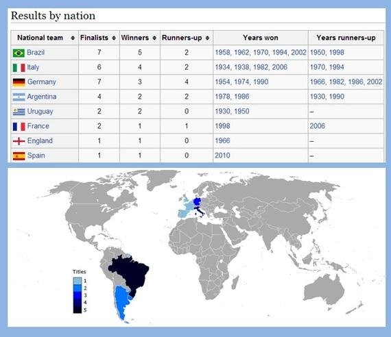 2014-06-24-Resultsbynation.jpg