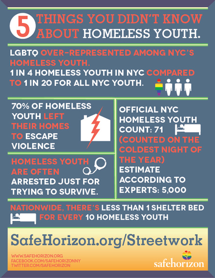 2014-06-25-Safe_Horizon_LGBTQYouth4.jpg