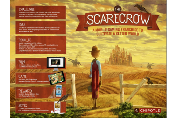 2014-06-25-THESCARECROW.png