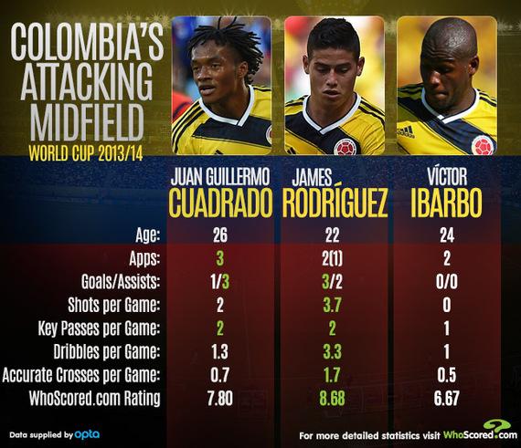 2014-06-26-2014_6_Colombia3.jpg